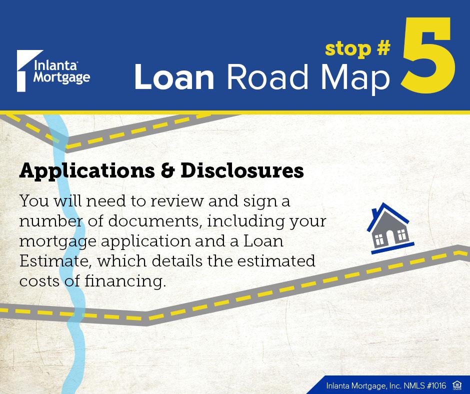 Loan Road Map | Steve Kern